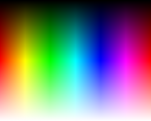 2d view of hsv colorspace